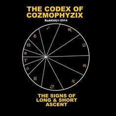 A Cozmophyzix Chart of  The signs of Long and Short Ascendant