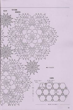 The clever hook lace Household small objects — Яндекс. Crochet Motifs, Crochet Diagram, Crochet Chart, Thread Crochet, Filet Crochet, Crochet Stitches, Knit Crochet, Crochet Patterns, Crochet Table Runner