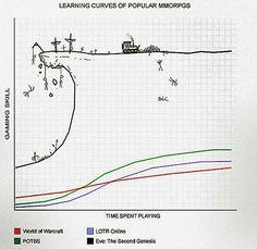 Eve Online Learning Curve    http://www.fastbikeparts.ch/87_blackspire-mtb-teile