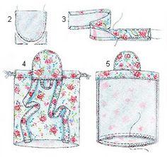 Handcraft Dreams: Tutorial: Como hacer una mochila simple
