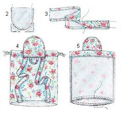 Handcraft Dreams: Tutorial: Como hacer una mochila simple