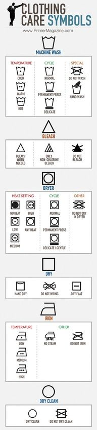 Learn All Those Complicated Laundry Instructions with This Handy Chart