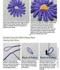 Cast-On Stitch and Double Cast-On Stitch