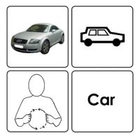 Free Makaton Signs For Early Vocabulary Family Nouns And Basic - Car sign language