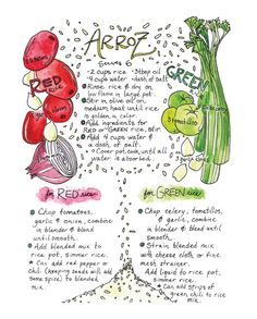 Red and Green Mexican Rice Illustrated Recipe Comida Latina Art Print Tomatillo Recipes, Celery Recipes, Green Rice, Red Green, Aztec Empire, Native Foods, European Cuisine, Comida Latina, Food Illustrations
