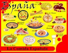 """La comida tipica de """" Madre """" España…"""