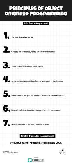 The 7 Principles of Object Oriented Programming — Harold Serrano Computer Science Major, Computer Coding, Computer Programming, Assembly Language Programming, Programming Languages, Engineering Science, Computer Engineering, Pic Microcontroller, Object Oriented Programming