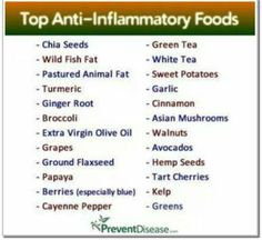 Anti inflammatory foods- great for me.