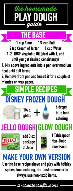 The Homemade Play Dough Guide by U Create - create your very own version using this base recipe! So simple and always a hit with the kids!