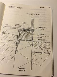 ar.de_06 #PR-Fassade #steel #Stahl #glas #architecture #Architektur #architecturesketch #sketch #Skizze #art #archidaily #ideas #design #instadaily #detailsmagazine #insulation #drawing