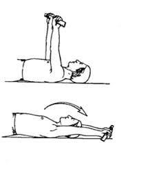 Image result for shoulder ROM exercises