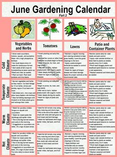 June Garden Calender Veggies, Lawns and Containers