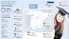 La facilidad de acceso inunda a España de doctores latinoamericanos