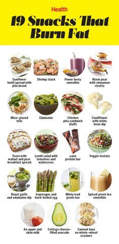 20 Snacks That Burn Fat What you eat between meals matters more than you think. These choices boost metabolism and help you lose weight fast. Stop Eating, Clean Eating, Eating Fast, Fat Burning Foods, Boost Metabolism, Metabolism Booster, Fast Metabolism Diet, Diet Tips, Diet Ideas