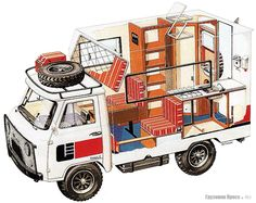 Автокемпер Thule миланской фирмы Grand Erg на шасси «головастика» УАЗ-452Д Off Road Camper, Truck Camper, Camper Trailers, Caravan Home, Kombi Home, Converted Horse Trailer, Moto Car, Combi Vw, Adventure Gear