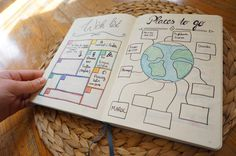 Bullet journal, places to go, wish list