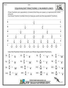 equivalent fractions worksheet.  Keep the kiddies ahead of the game!