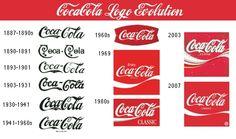 Evolution of Coca Cola logos Coca Cola Vintage, Vintage Ads, Vintage Food, Coca Cola Bottles, Pepsi Cola, Logan, Logo Coca, Coca Cola History, Sodas