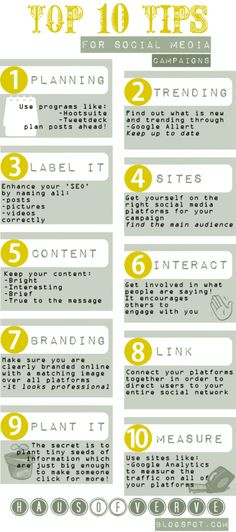 Infographic | Top 10 tips for Social Media Campaigns.