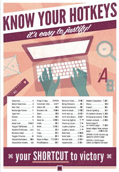 Adobe InDesign Mac Keyboard Shortcuts by brigetteidesigns on Etsy