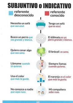 Study Spanish, Spanish Lesson Plans, Ap Spanish, Spanish Grammar, Spanish Vocabulary, Spanish Language Learning, Spanish Teacher, Spanish Classroom Activities, Spanish Teaching Resources