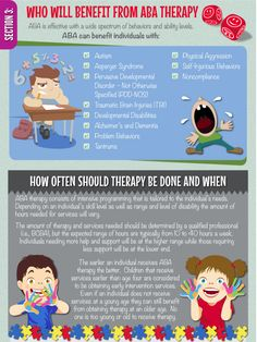 Autism effects a wide spread demographic. Here is some great information on Applied Behavior Analysis ABA therapy often sought out to help those with Autism Aba Therapy Activities, Autism Activities, Autism Resources, Autism Sensory, Autism Education, Special Education, Aba Therapy For Autism, Speech Therapy, Autism