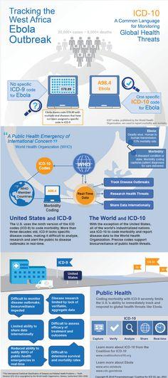 ICD 10 códigos para diabetes tipo 2