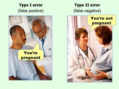 """Type I"" and ""Type II"" errors, names first given by Jerzy Neyman and Egon…"