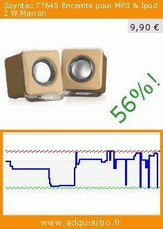 Soyntec 77645 Enceinte pour MP3 & Ipod 2 W Marron (Accessoire). Réduction de 56%! Prix actuel 9,90 €, l'ancien prix était de 22,53 €. https://www.adquisitio.fr/soyntec/77645-enceinte-mp3-ipod-2