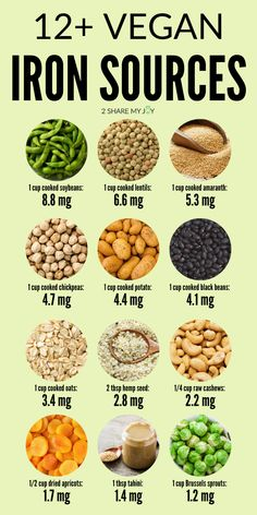 Foods With Iron, Foods High In Iron, Best Foods For Iron, Iron Based Foods, Iron Filled Foods, High Iron Diet, Plant Based Eating, Plant Based Diet, Plant Based Meals