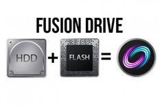 Ipad, Mac Mini, Apple, Tech, Blog, Diy, Budget, Tech Support, Apple Fruit