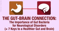 Beneficial bacteria act to prevent leaky gut, which can manifest as some other form of autoimmune disorder, from leading to neurological diseases. http://articles.mercola.com/sites/articles/archive/2015/05/17/gut-bacteria-brain-health.aspx