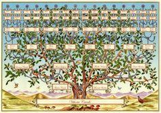 L'albero dei ricordi   Scuola di scrittura Omero, dal 1988 la prima scuola di scrittura creativa in Italia????