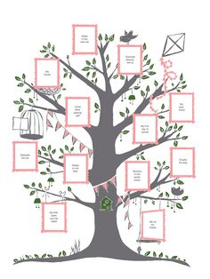 Personalisable Family Tree Art Print by Little Baby Company, the perfect gift for Explore more unique gifts in our curated marketplace.