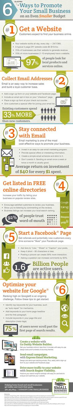 6 Awesome Ways to Promote Your Small Business on an Even Smaller Budget... Don't abuse of the step #4 and choose only good & relevant directories not to be penalized.