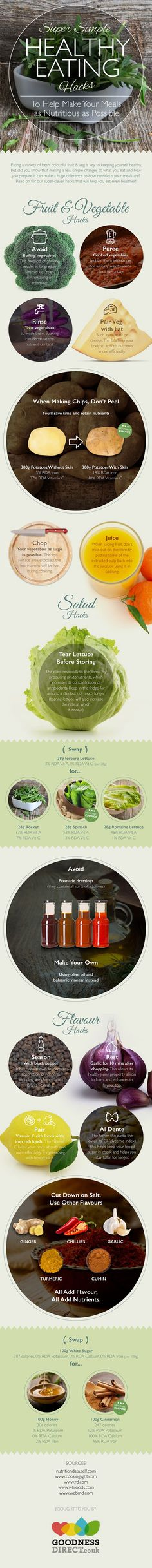 Super Simple Healthy Eating Hacks #infographic #Hacks #Food