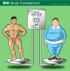 Weight does NOT equal health.  Body composition (fat vs. muscle) is the number that matters.