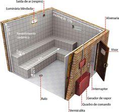 detalhamento sauna com isolamento em vermiculita - Pesquisa Google Steam Shower Cabin, Sauna Steam Room, Steam Bath, Sauna Room, Saunas, Outdoor Sauna, Outdoor Baths, Big Bathrooms, Bathroom Spa