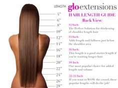 All About Hair Extensions, by the best Salon in Denver Hair Length Guide, Hair Length Chart, 16 Inch Hair, Hair Chart, Hair Lengthening, Zendaya Hair, Short Hair Lengths, 100 Human Hair Extensions, Best Salon