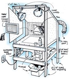 small and simple, yet very functional under-stairwell DIY spray booth :)