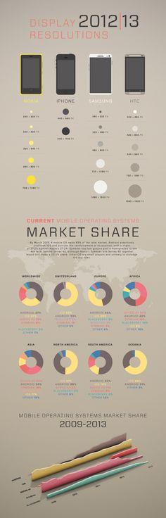 Infographics Screen by Jonas Hermann