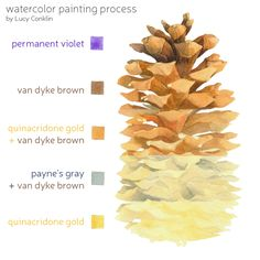 #Watercolor Pinecone #HowTo ©Lucy Conklin