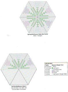 Table Mats and Bowls 8