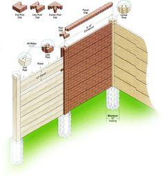 Precast Concrete Panel Amp H Beam Column Diy Concrete