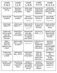 Dealing W Depression Info: 4713137406 Readers Workshop Kindergarten, Kindergarten Reading, Teaching Reading, Reading Workshop, Learning, Guided Reading Lessons, Reading Strategies, Comprehension Strategies, Guided Reading Template