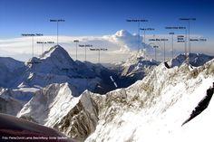 Mount Everest Panorama