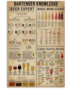 Bartender Knowledge shirts, apparel, posters are available at Ateefad Outfits Store. Cocktail Drinks, Cocktail Recipes, Alcoholic Drinks, Beverages, Cocktails, Whisky, The Distillers, Alcohol Drink Recipes, Wine Guide