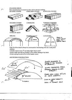 CMU 442 Kiln Construction Jake Allee: Basic Kiln Design