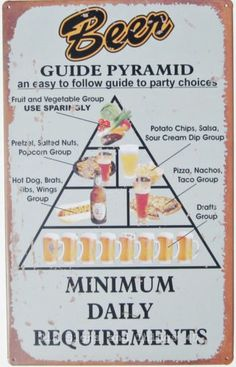 Daily Beer Requirement Food Guide Pyramid FUNNY TIN SIGN vtg metal bar decor OHW