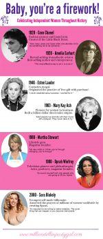 Celebrating Independent Women Entrepreneurs Throughout History